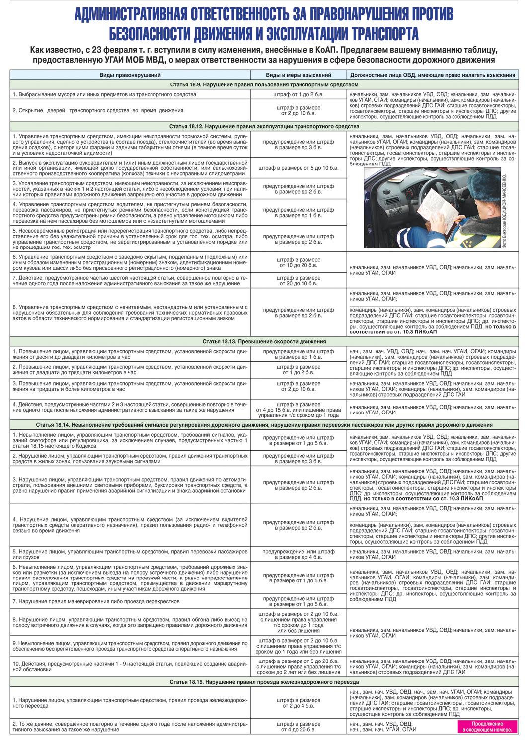 выговоры водителю за нарушение пдд образец обычный